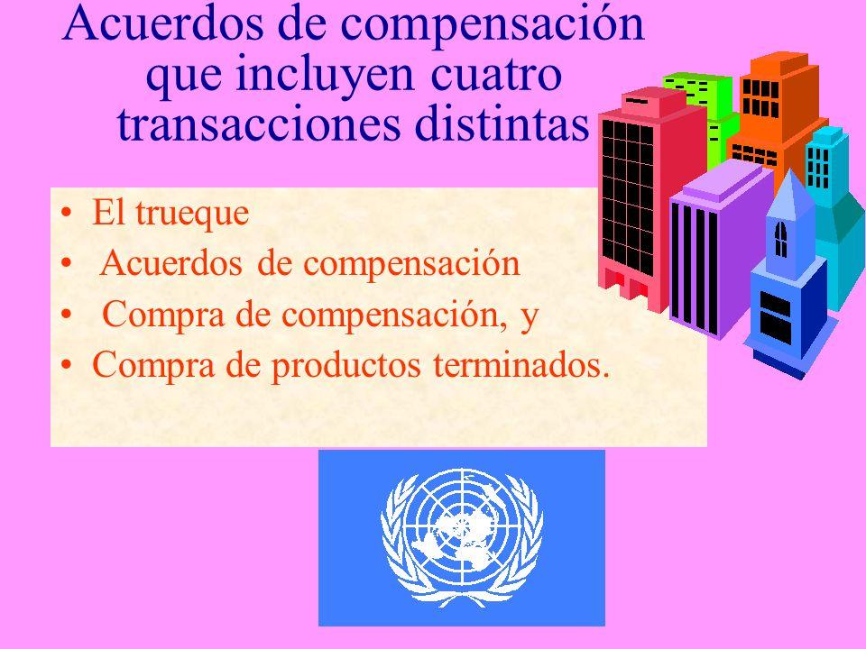 Acuerdos de compensación que incluyen cuatro transacciones distintas