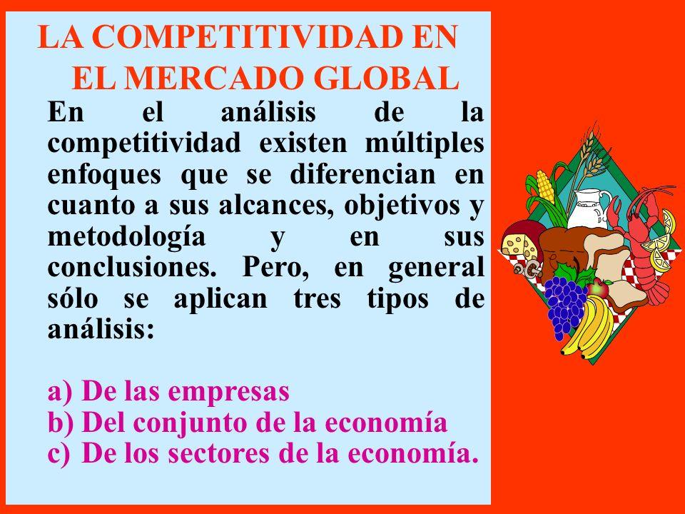 LA COMPETITIVIDAD EN EL MERCADO GLOBAL