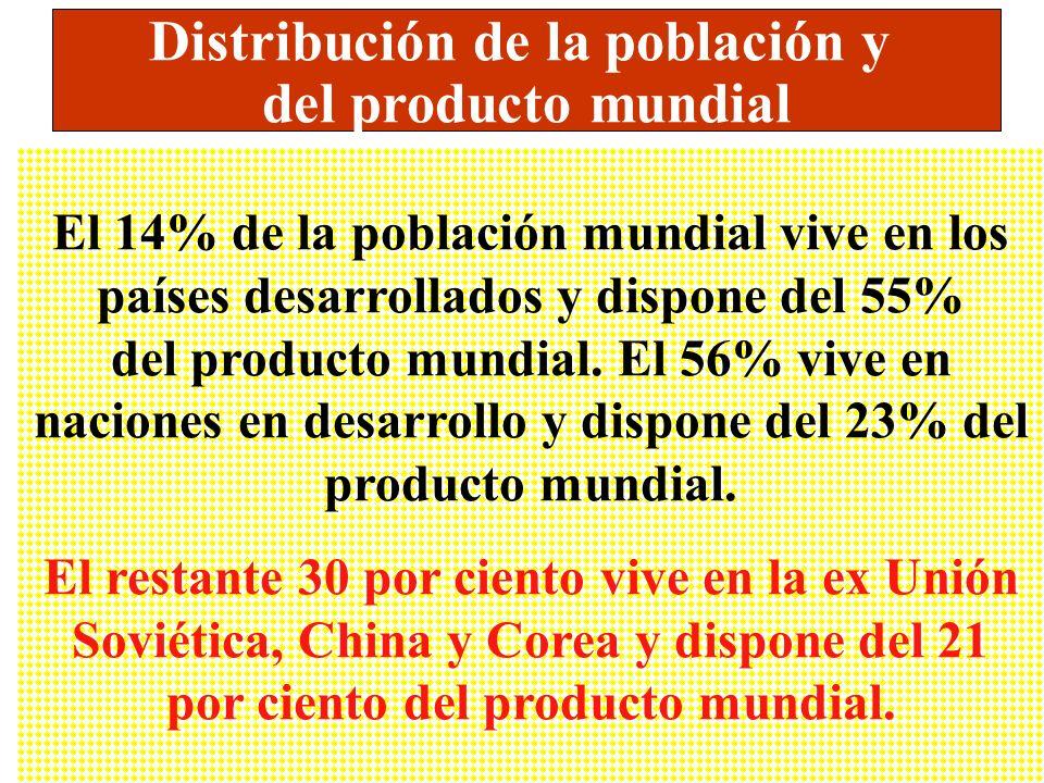 Distribución de la población y