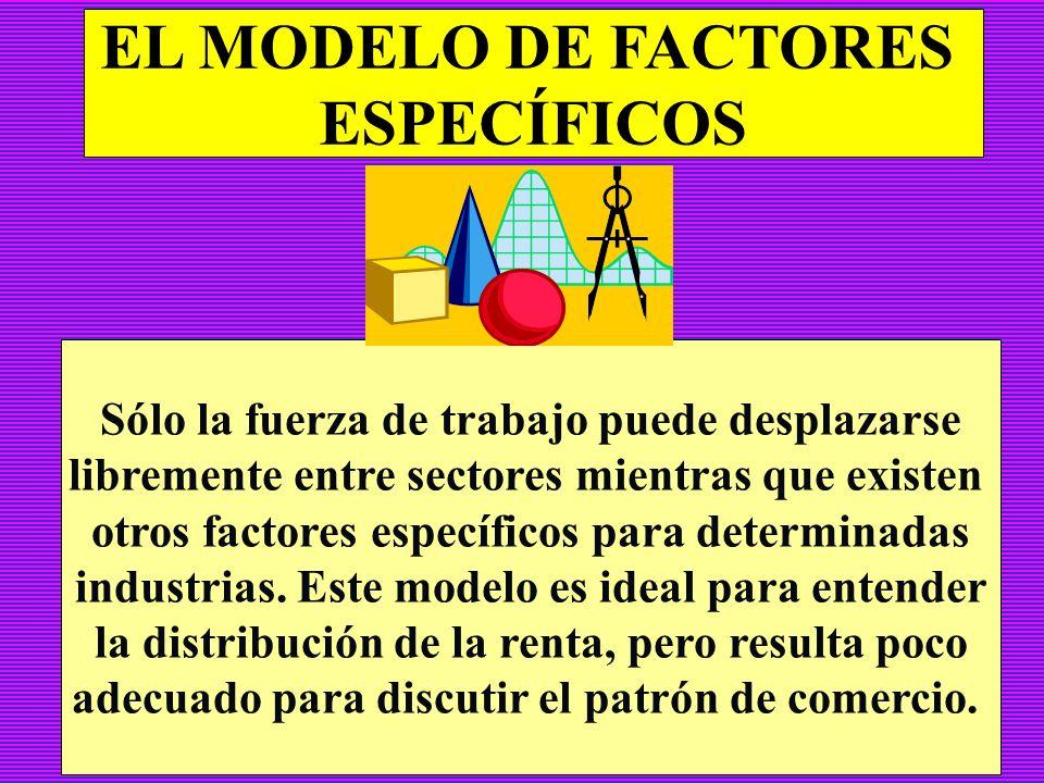 EL MODELO DE FACTORES ESPECÍFICOS