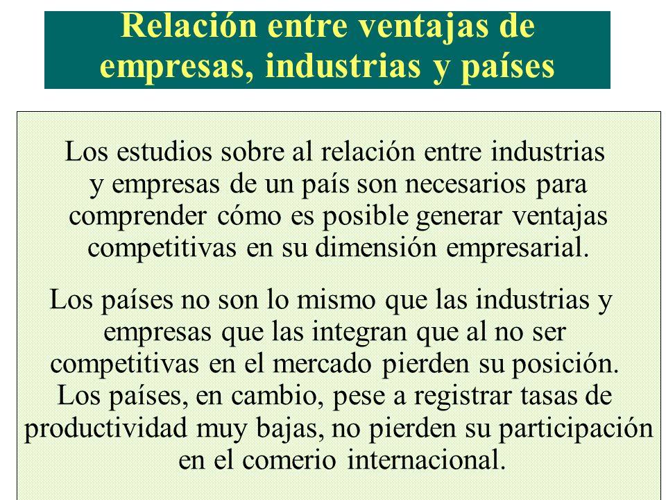 Relación entre ventajas de empresas, industrias y países