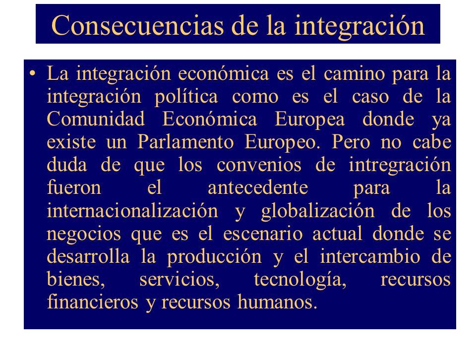 Consecuencias de la integración