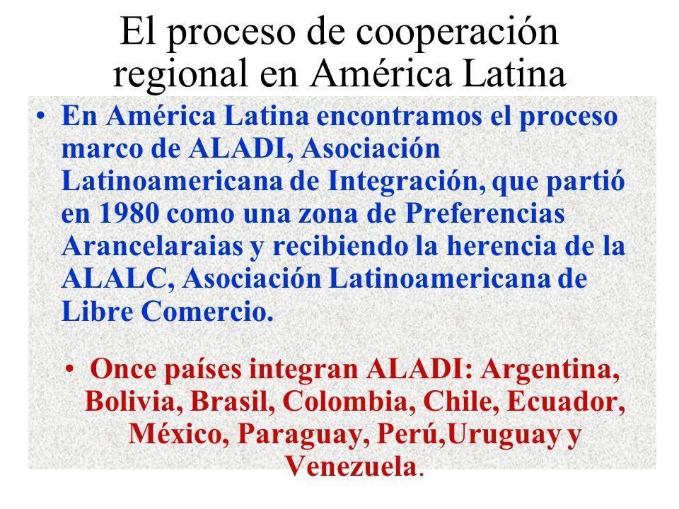 El proceso de cooperación regional en América Latina