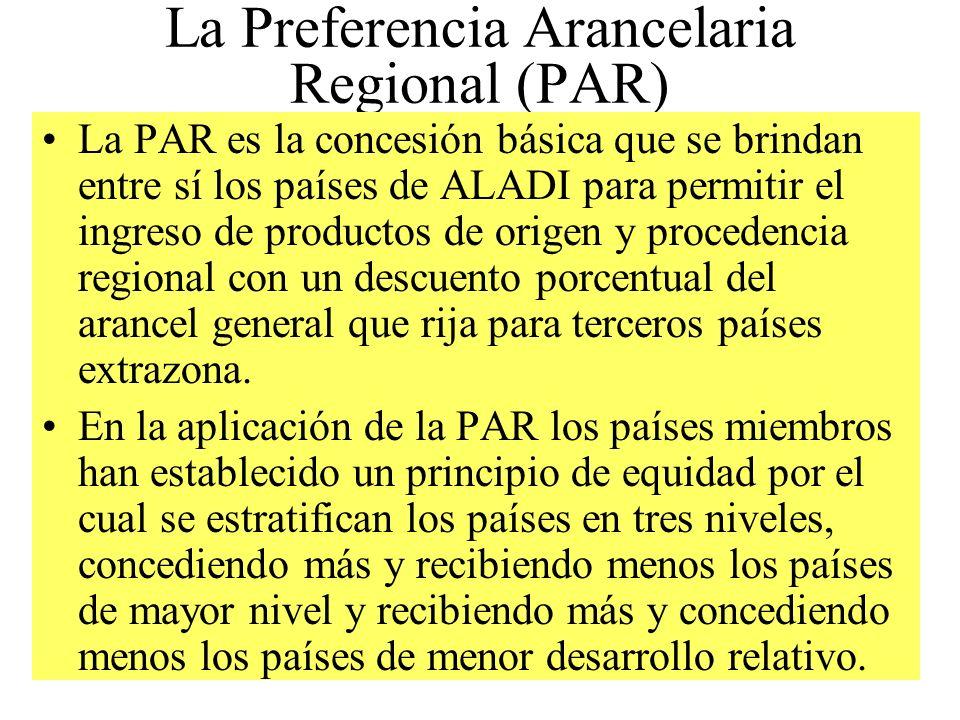 La Preferencia Arancelaria Regional (PAR)