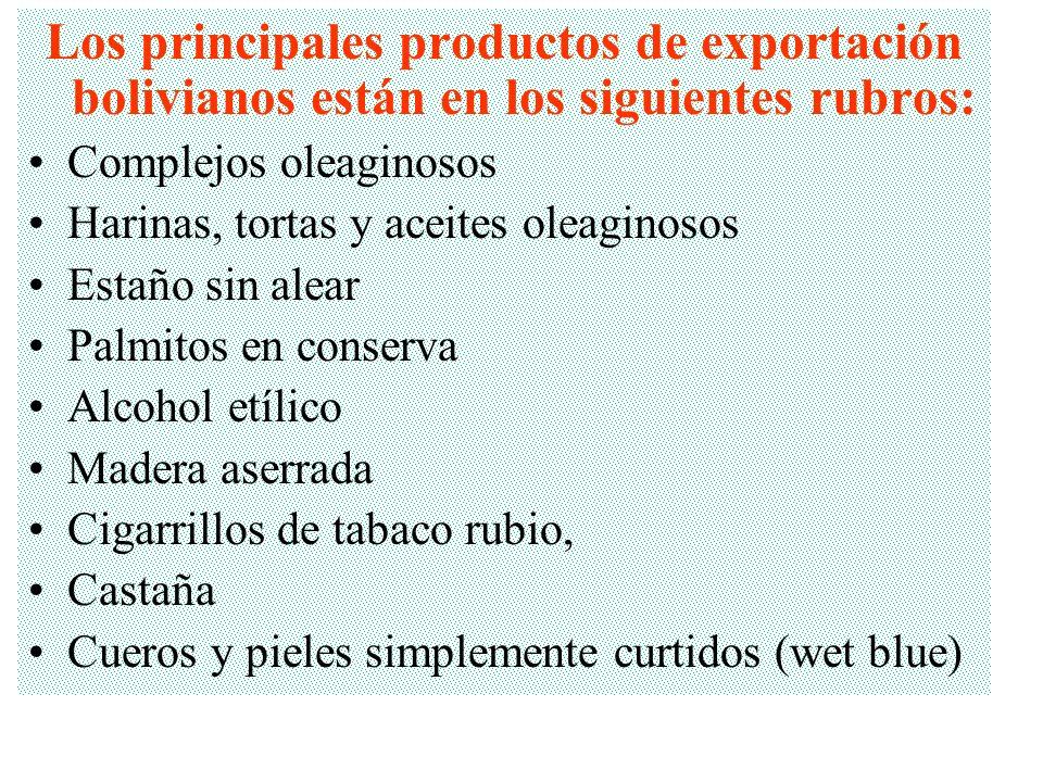 Los principales productos de exportación bolivianos están en los siguientes rubros: