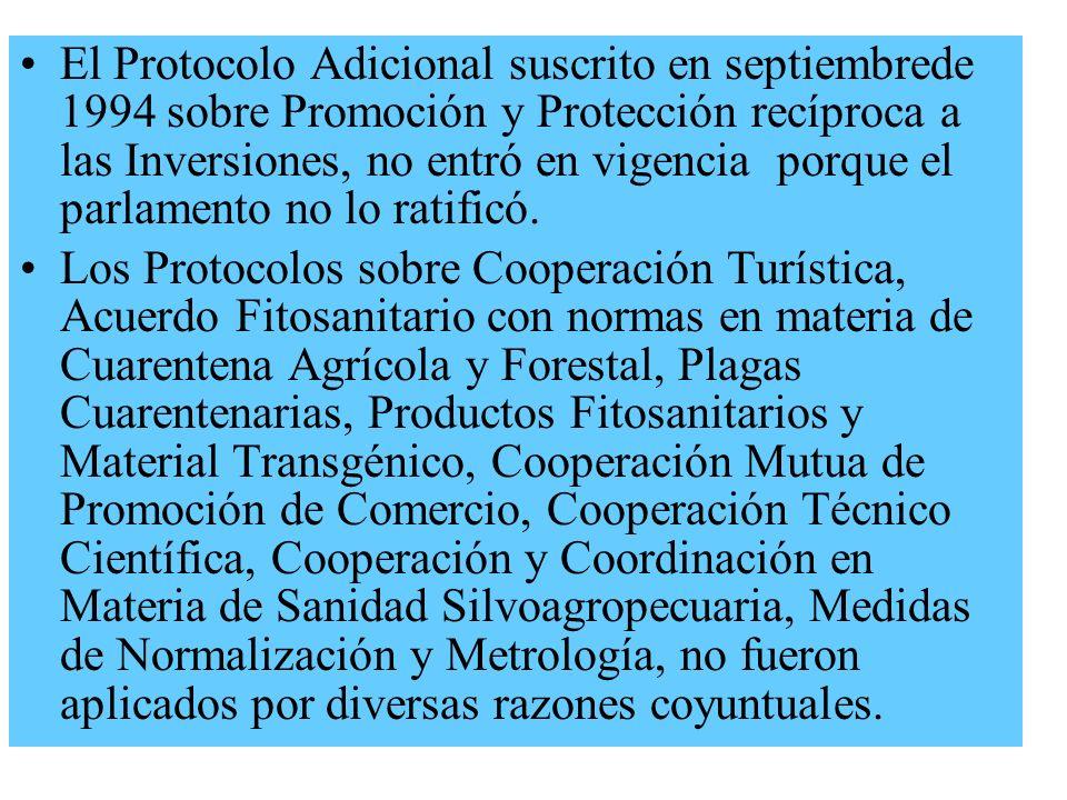 El Protocolo Adicional suscrito en septiembrede 1994 sobre Promoción y Protección recíproca a las Inversiones, no entró en vigencia porque el parlamento no lo ratificó.