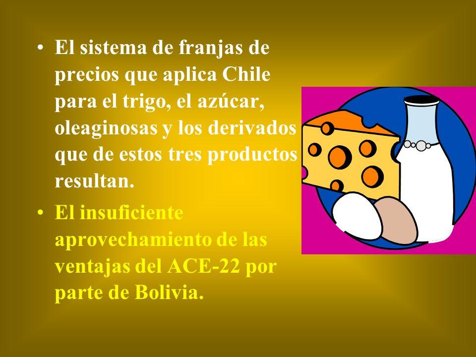 El sistema de franjas de precios que aplica Chile para el trigo, el azúcar, oleaginosas y los derivados que de estos tres productos resultan.