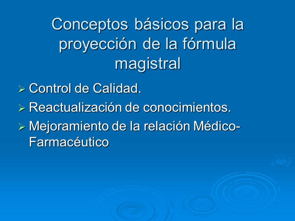 Conceptos básicos para la proyección de la fórmula magistral