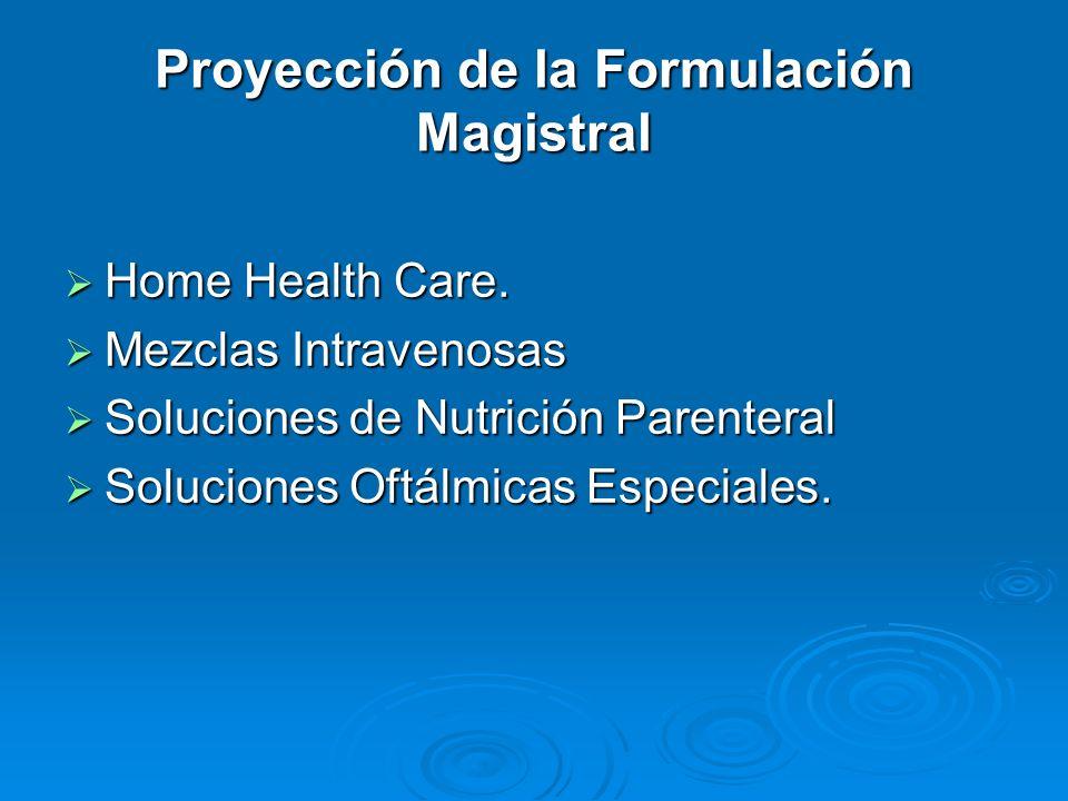 Proyección de la Formulación Magistral