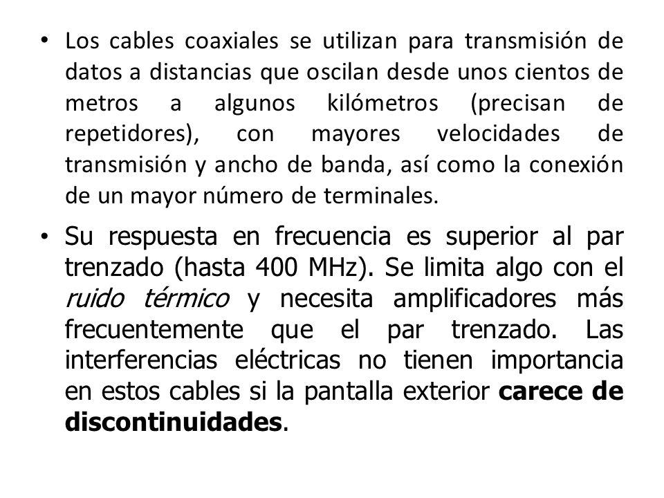 Los cables coaxiales se utilizan para transmisión de datos a distancias que oscilan desde unos cientos de metros a algunos kilómetros (precisan de repetidores), con mayores velocidades de transmisión y ancho de banda, así como la conexión de un mayor número de terminales.