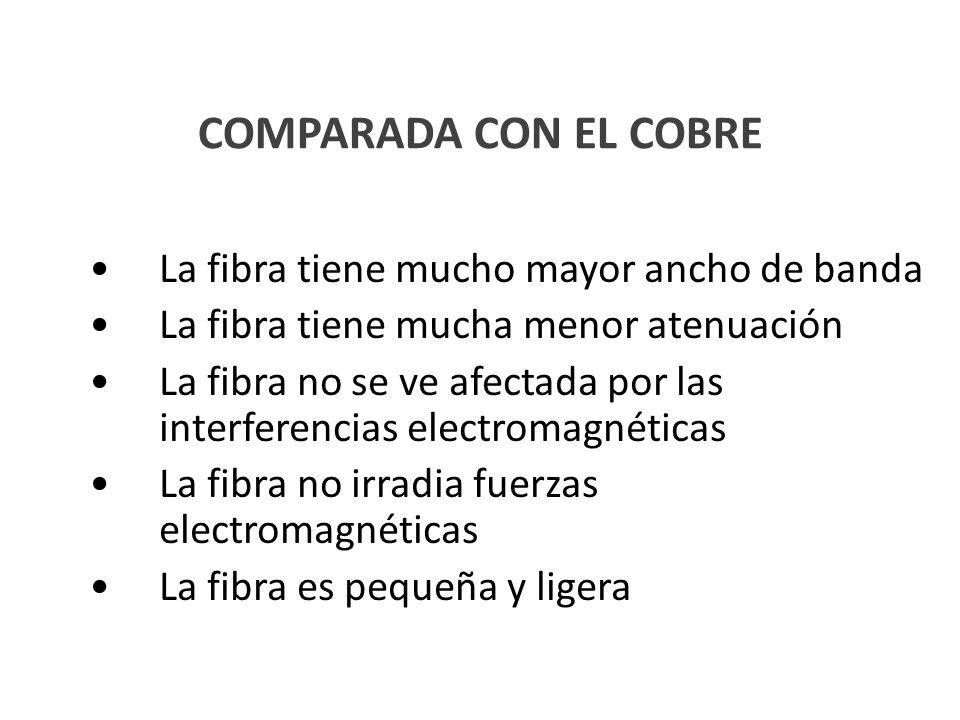 COMPARADA CON EL COBRE La fibra tiene mucho mayor ancho de banda