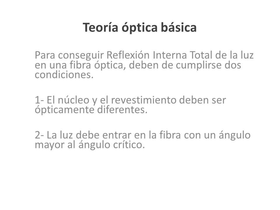 Teoría óptica básicaPara conseguir Reflexión Interna Total de la luz en una fibra óptica, deben de cumplirse dos condiciones.