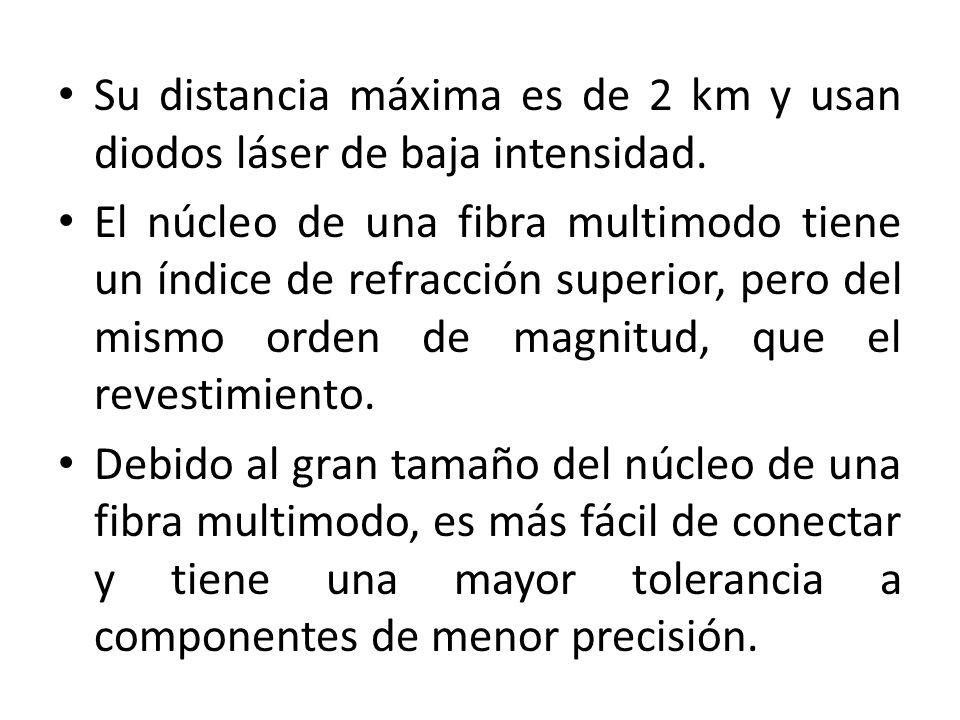 Su distancia máxima es de 2 km y usan diodos láser de baja intensidad.