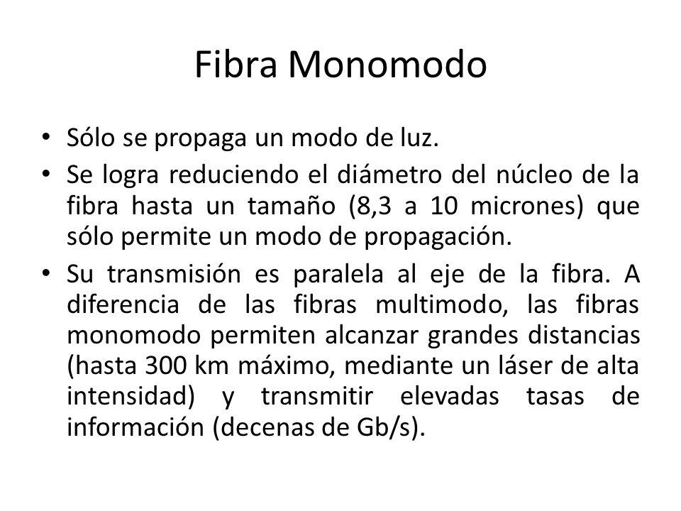 Fibra Monomodo Sólo se propaga un modo de luz.