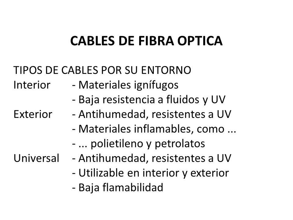 CABLES DE FIBRA OPTICA TIPOS DE CABLES POR SU ENTORNO