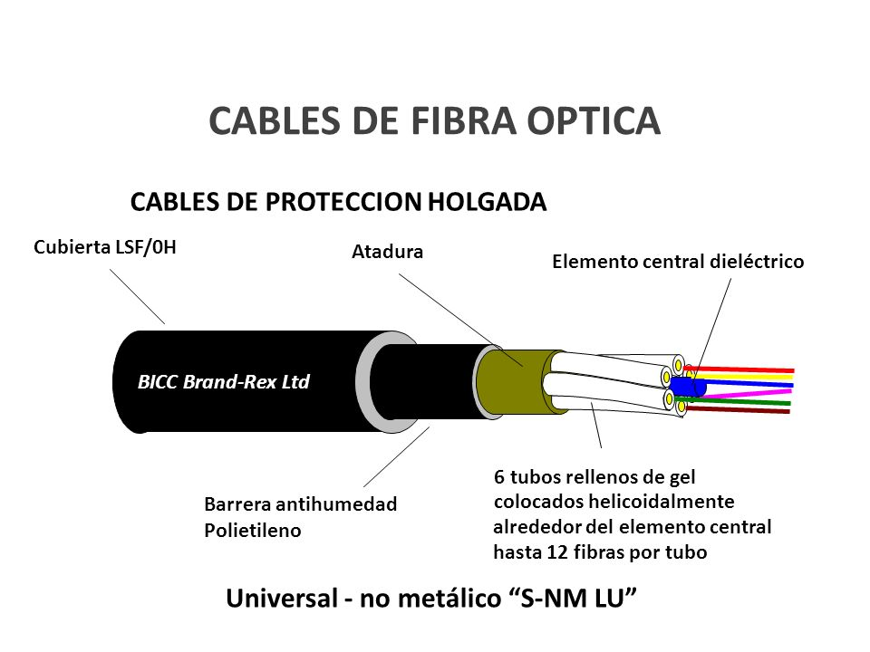 Universal - no metálico S-NM LU