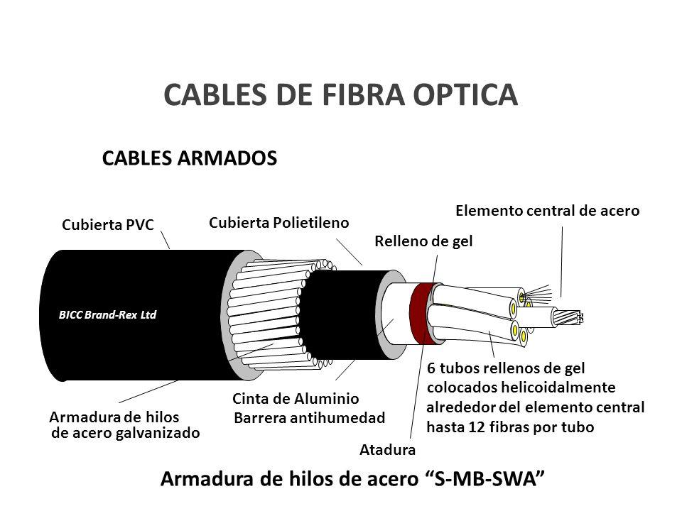 Armadura de hilos de acero S-MB-SWA