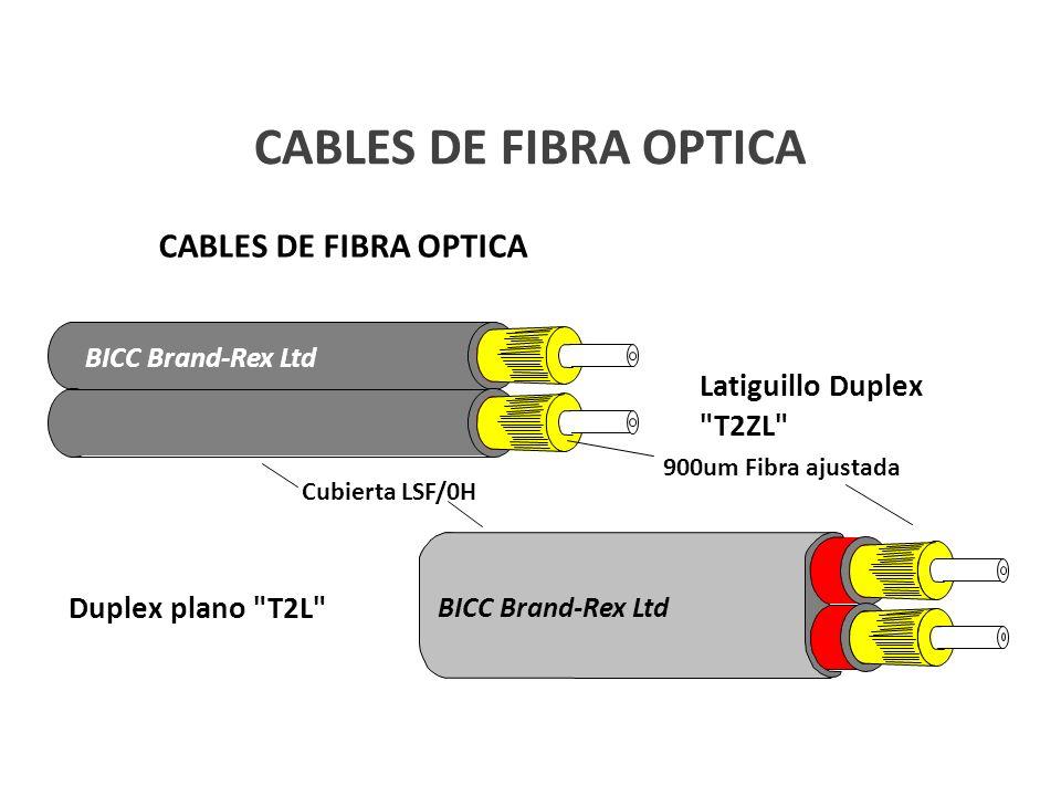 CABLES DE FIBRA OPTICA CABLES DE FIBRA OPTICA Latiguillo Duplex T2ZL
