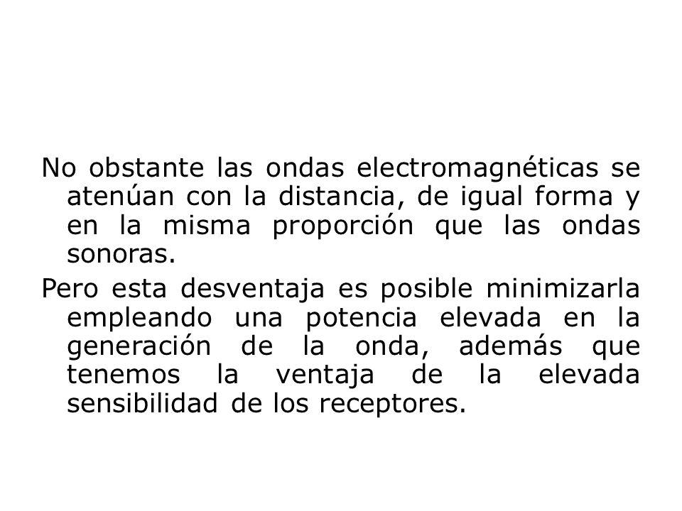 No obstante las ondas electromagnéticas se atenúan con la distancia, de igual forma y en la misma proporción que las ondas sonoras.
