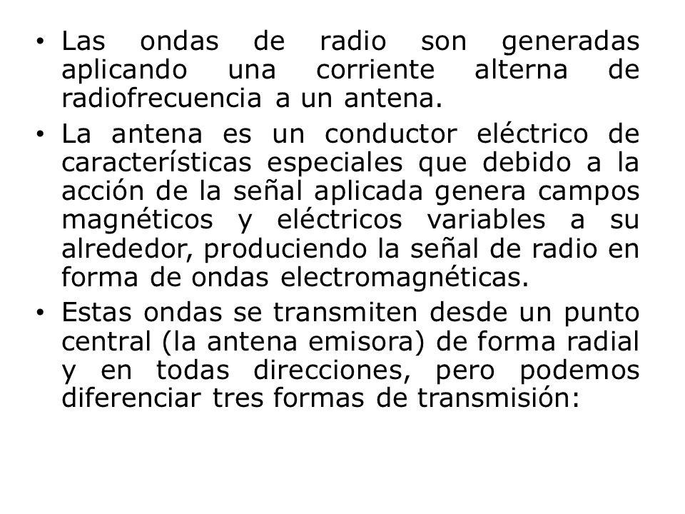 Las ondas de radio son generadas aplicando una corriente alterna de radiofrecuencia a un antena.