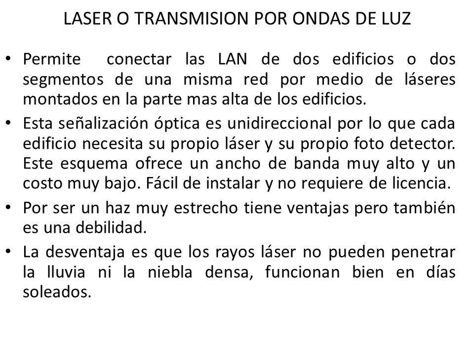 LASER O TRANSMISION POR ONDAS DE LUZ