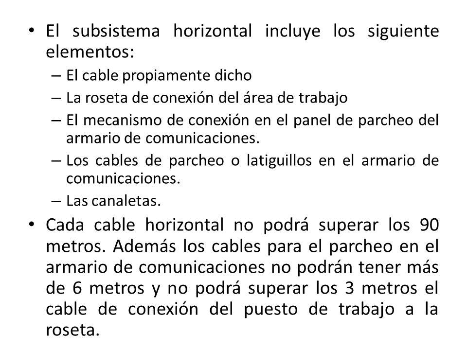 El subsistema horizontal incluye los siguiente elementos: