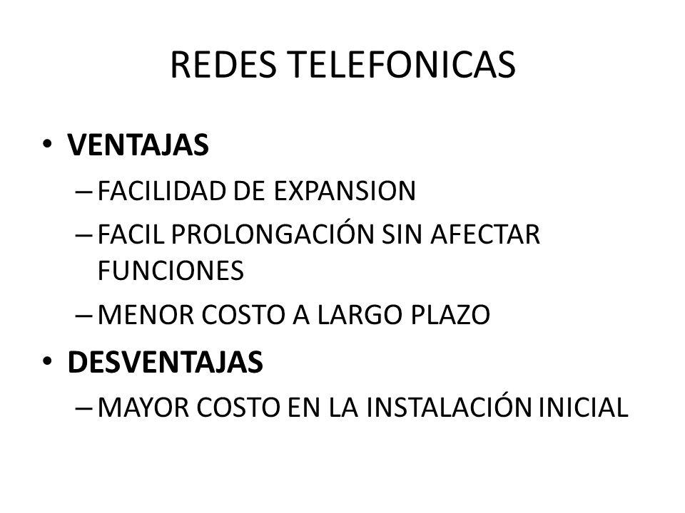REDES TELEFONICAS VENTAJAS DESVENTAJAS FACILIDAD DE EXPANSION