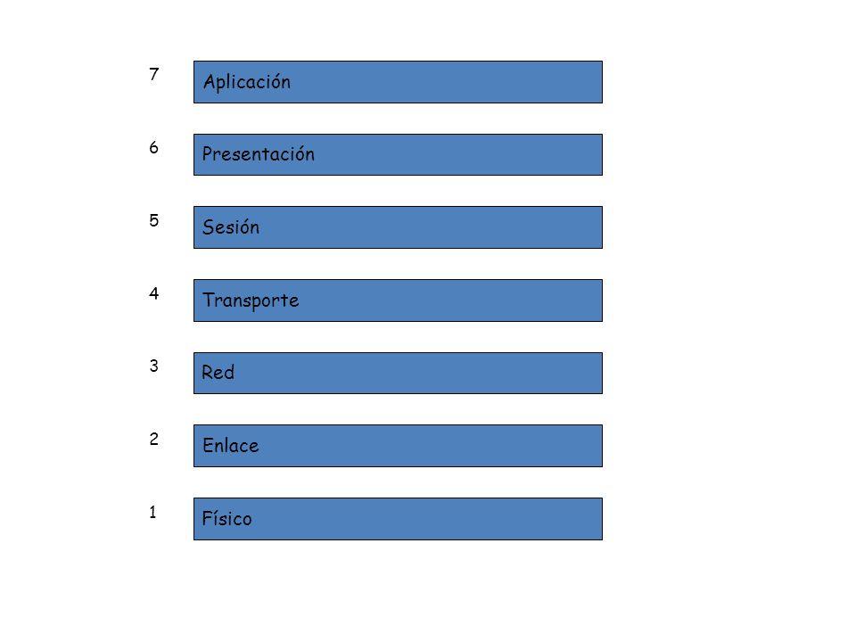 Aplicación Presentación Sesión Transporte Red Enlace Físico 7 6 5 4 3