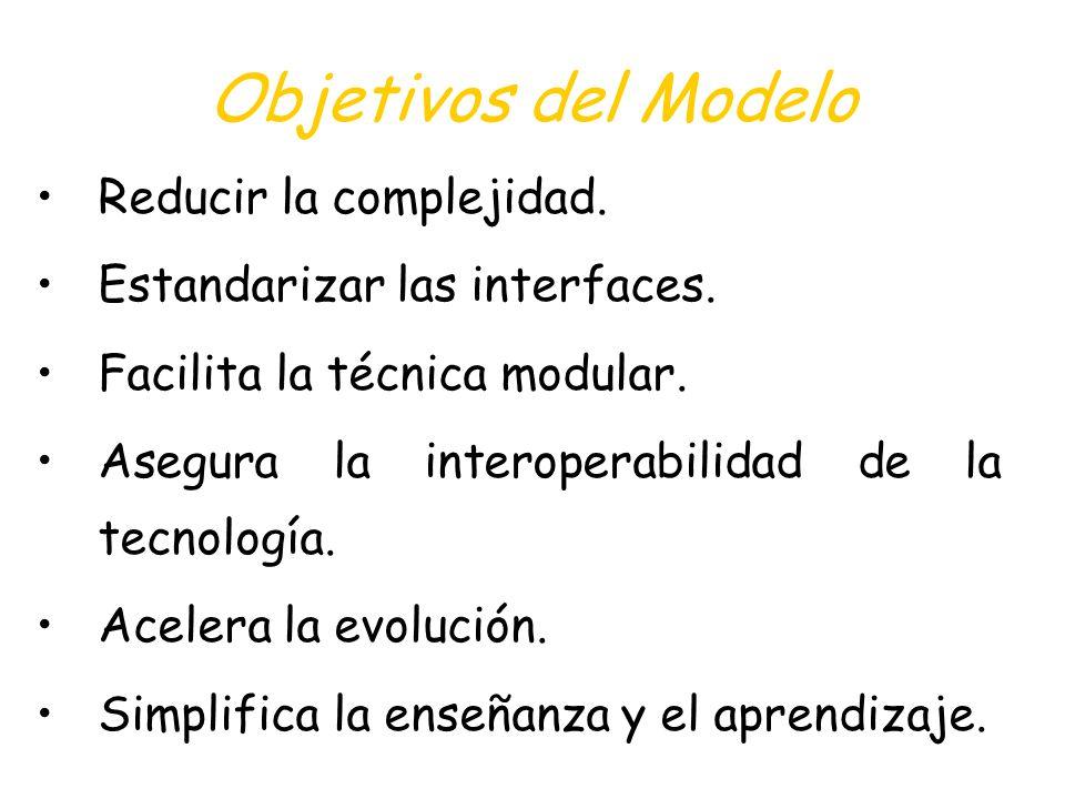 Objetivos del Modelo Reducir la complejidad.