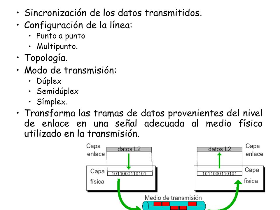 Sincronización de los datos transmitidos. Configuración de la línea: