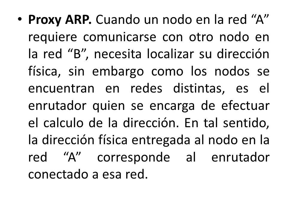 Proxy ARP.
