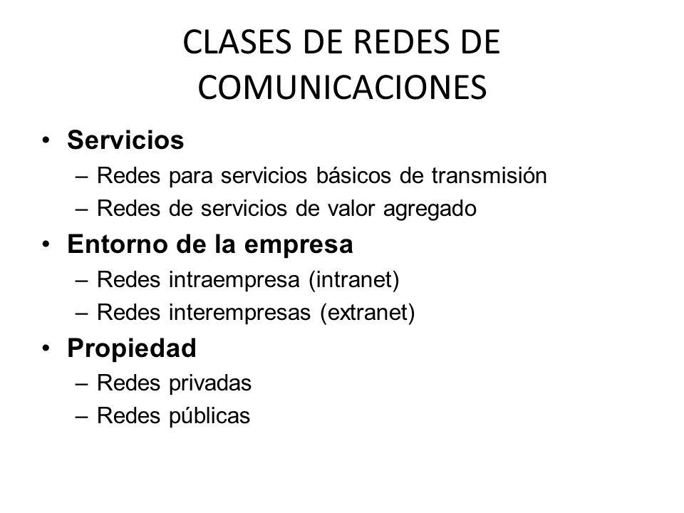 CLASES DE REDES DE COMUNICACIONES