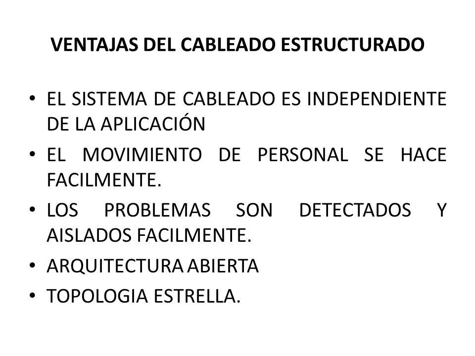 VENTAJAS DEL CABLEADO ESTRUCTURADO