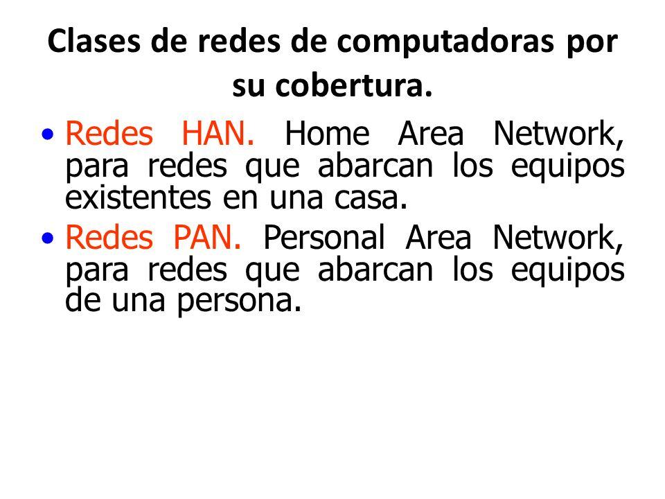 Clases de redes de computadoras por su cobertura.