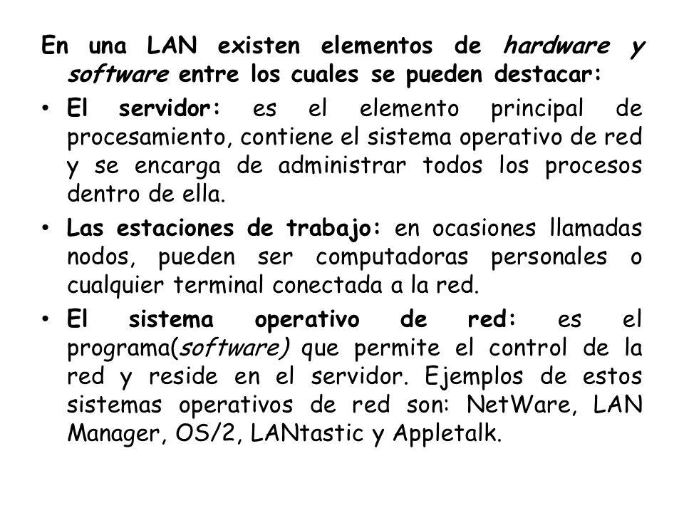En una LAN existen elementos de hardware y software entre los cuales se pueden destacar: