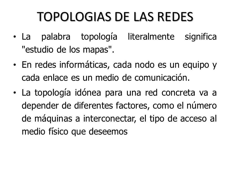 TOPOLOGIAS DE LAS REDES