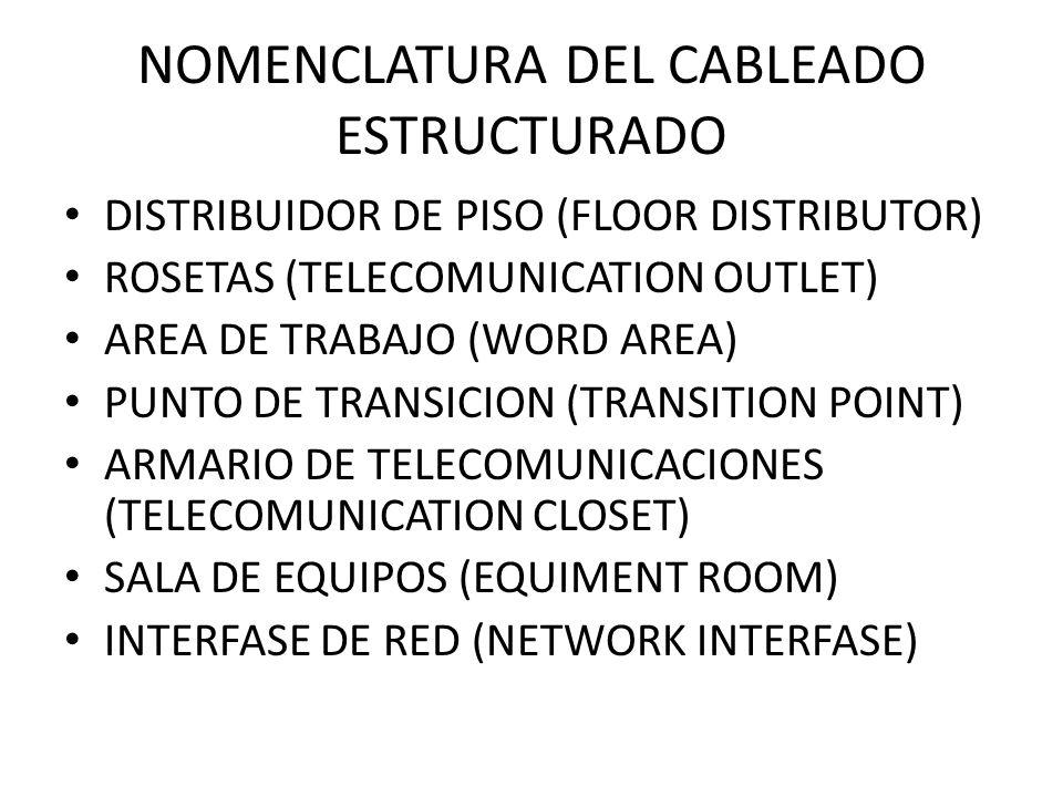 NOMENCLATURA DEL CABLEADO ESTRUCTURADO