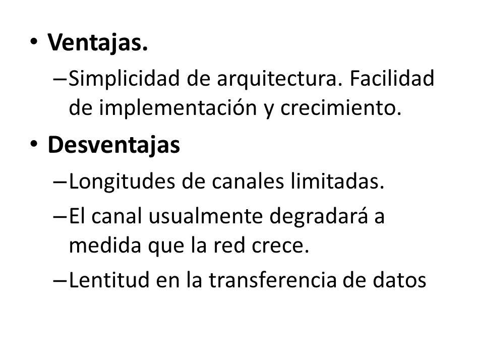 Ventajas.Simplicidad de arquitectura. Facilidad de implementación y crecimiento. Desventajas. Longitudes de canales limitadas.