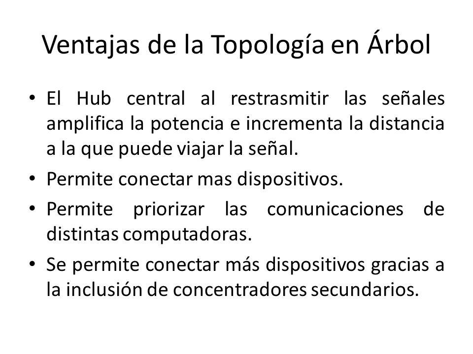 Ventajas de la Topología en Árbol