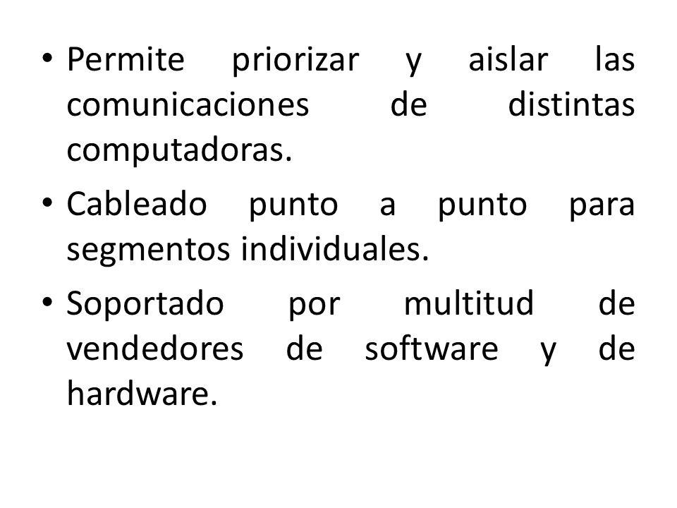 Permite priorizar y aislar las comunicaciones de distintas computadoras.