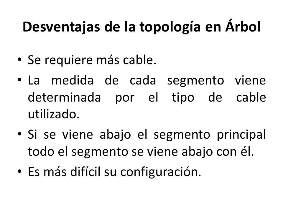Desventajas de la topología en Árbol