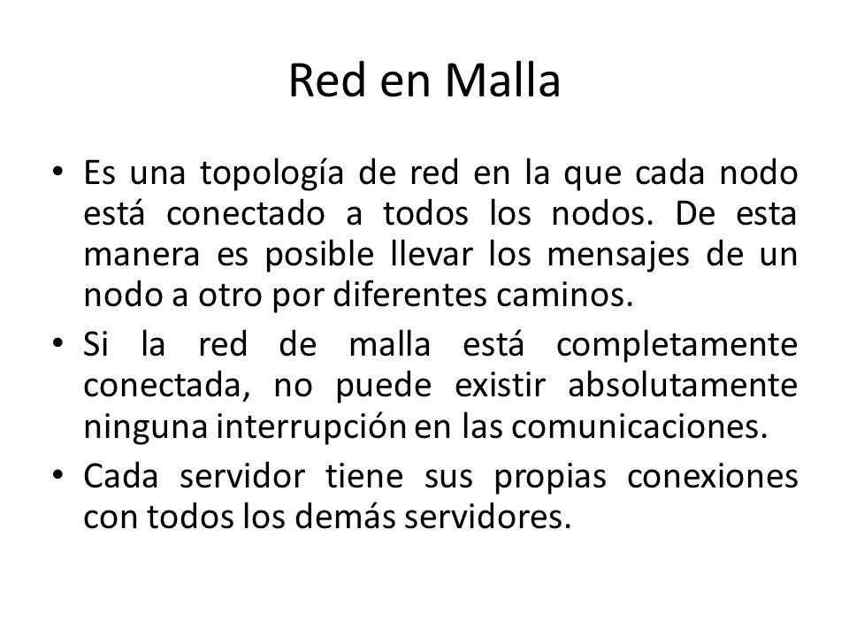 Red en Malla