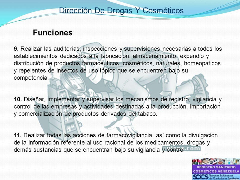 Dirección De Drogas Y Cosméticos