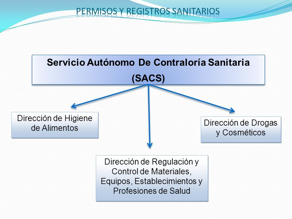 Servicio Autónomo De Contraloría Sanitaria