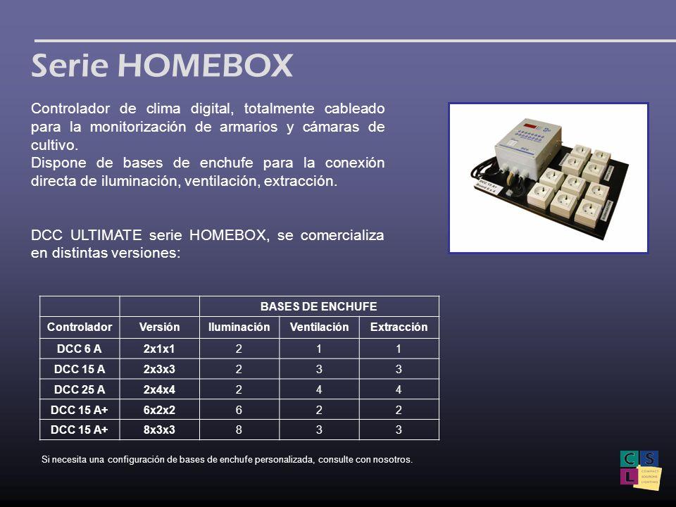Serie HOMEBOX Controlador de clima digital, totalmente cableado para la monitorización de armarios y cámaras de cultivo.