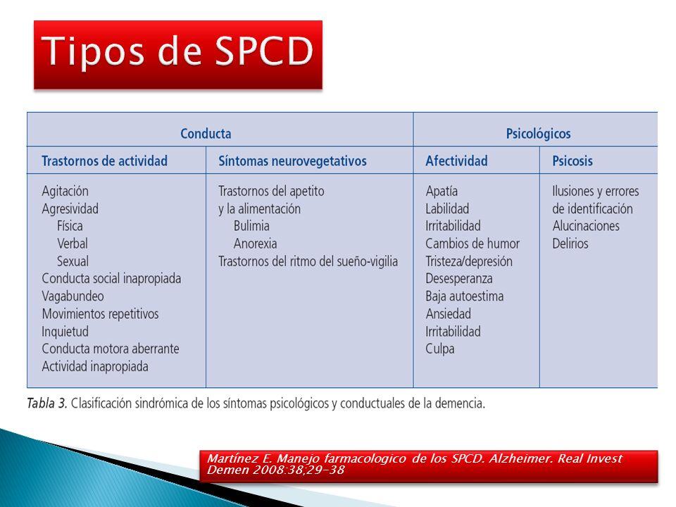 Tipos de SPCD Martínez E. Manejo farmacologico de los SPCD.