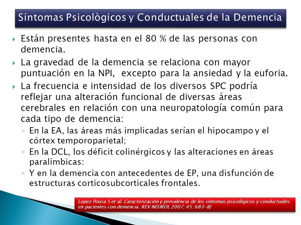 Síntomas Psicològicos y Conductuales de la Demencia