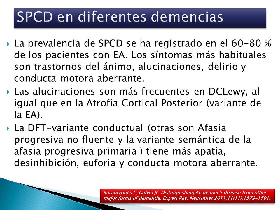SPCD en diferentes demencias