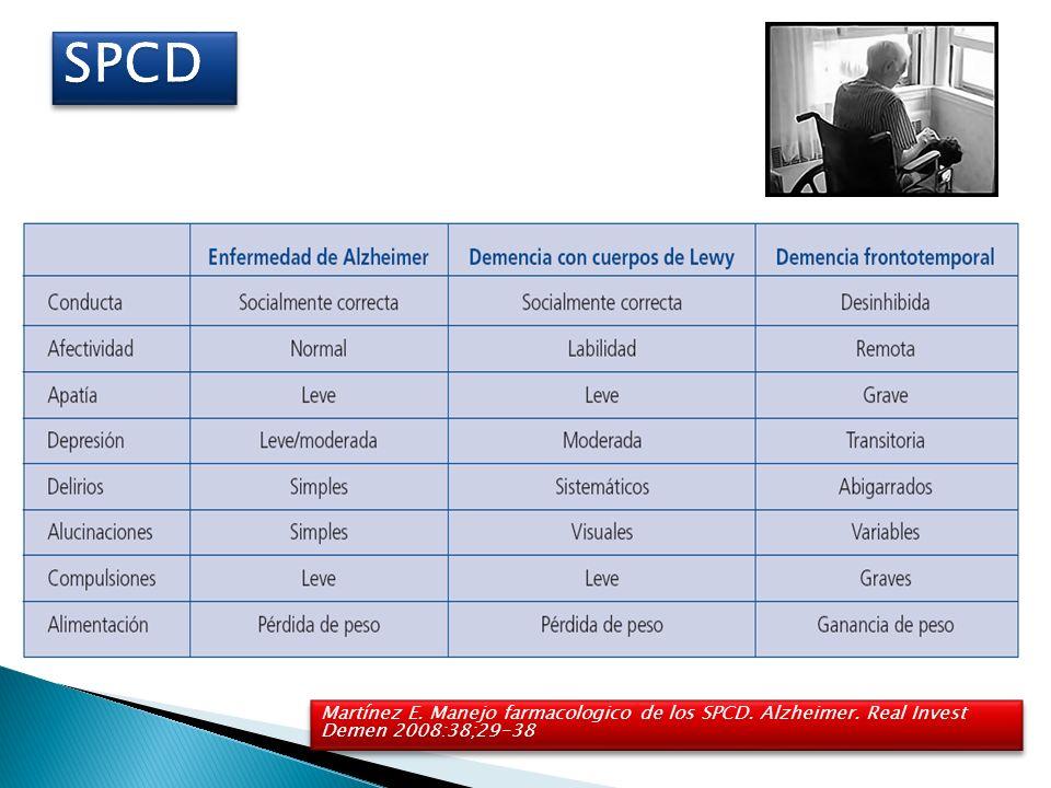 SPCD Martínez E. Manejo farmacologico de los SPCD. Alzheimer. Real Invest Demen 2008:38;29-38