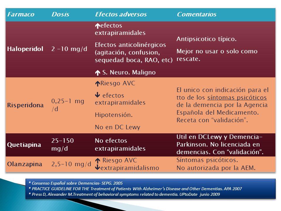 efectos extrapiramidales